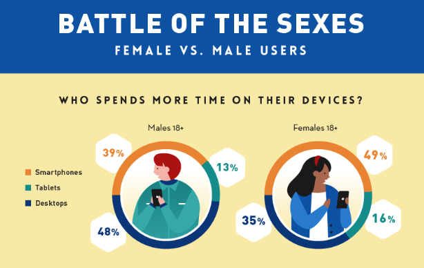 Battle of the sexes.png