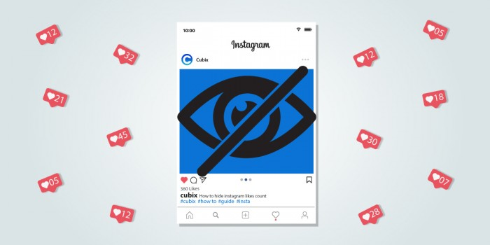 Instagram Viewership Experiment on Aggregated Likes - Results Revealed